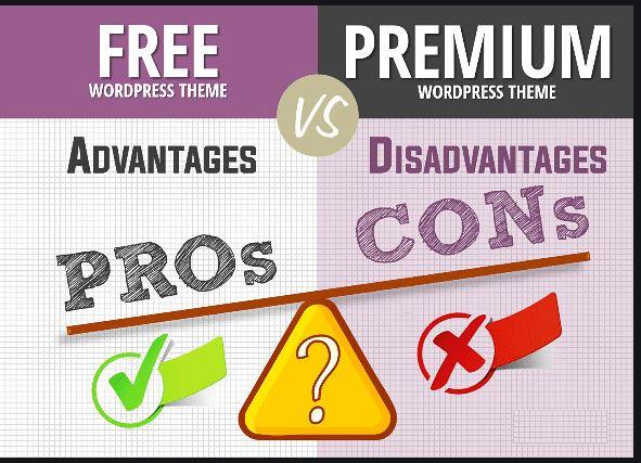 Free vs Premium theme