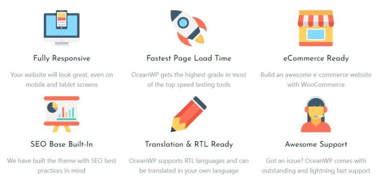 Best Fastest WordPress Theme