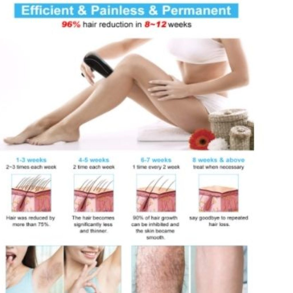 efficient and painless permanent hair removal