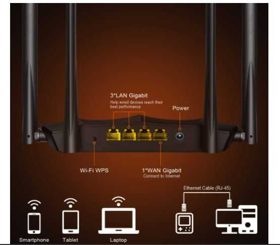 Best Wi-Fi Routers Under 3000