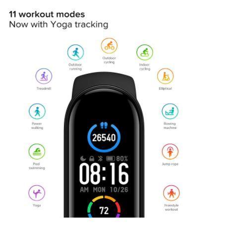 best smart watches for men in india