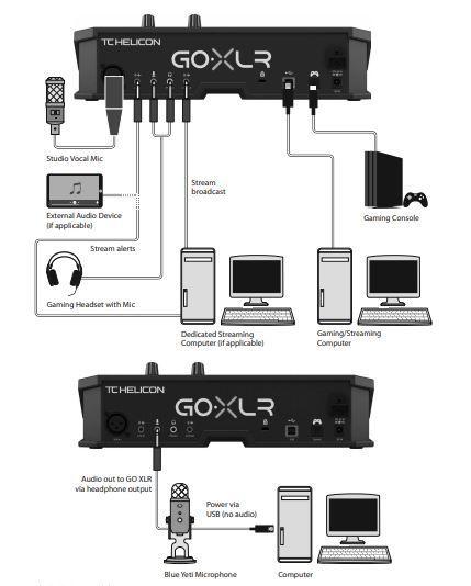 Goxlr connection diagram